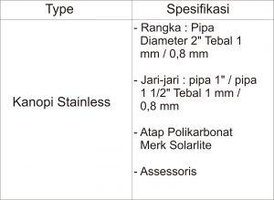 kanopi-stainless