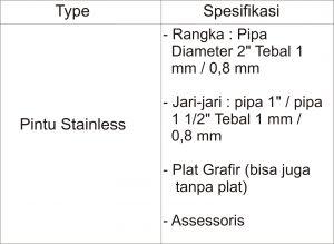 spesifikasi-pintu-stainless